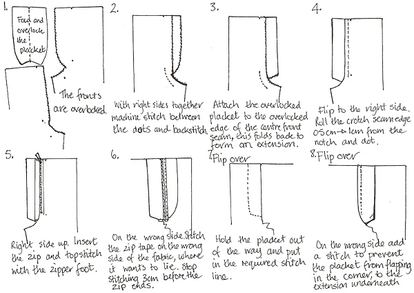 fly front zip illustrated summary
